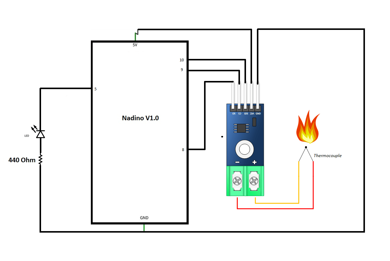 Fab Academy 2018 Iput Devices Temperature Sensor Circuit Schematic Coding This Wasnt As Simple The Previous Sensors It Involved Including A Library