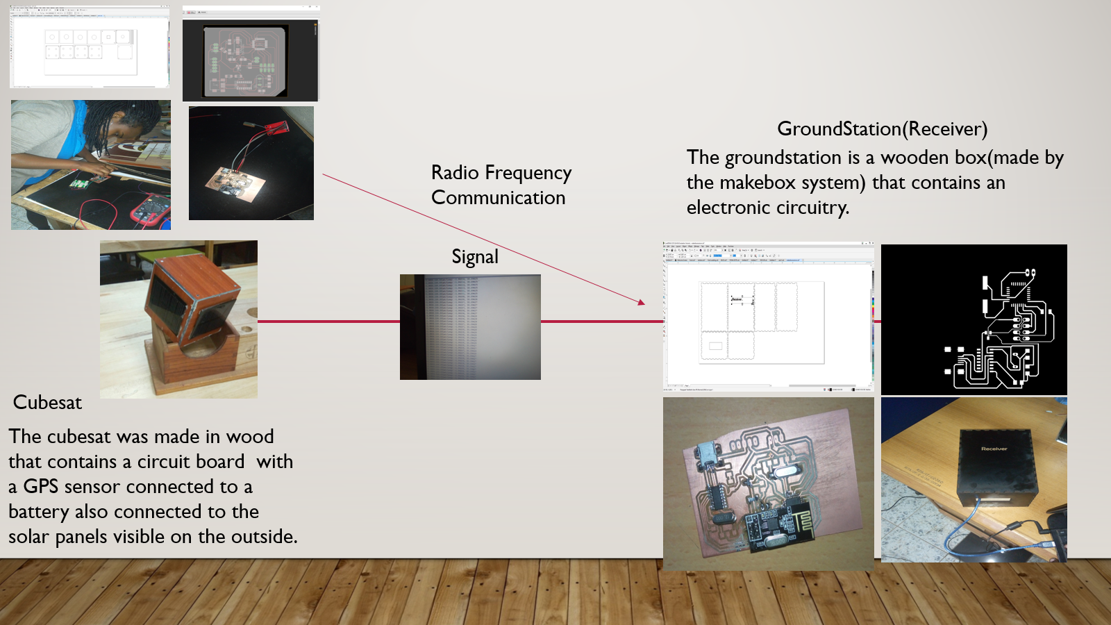 Project Radio Circuit Electronic Design Image
