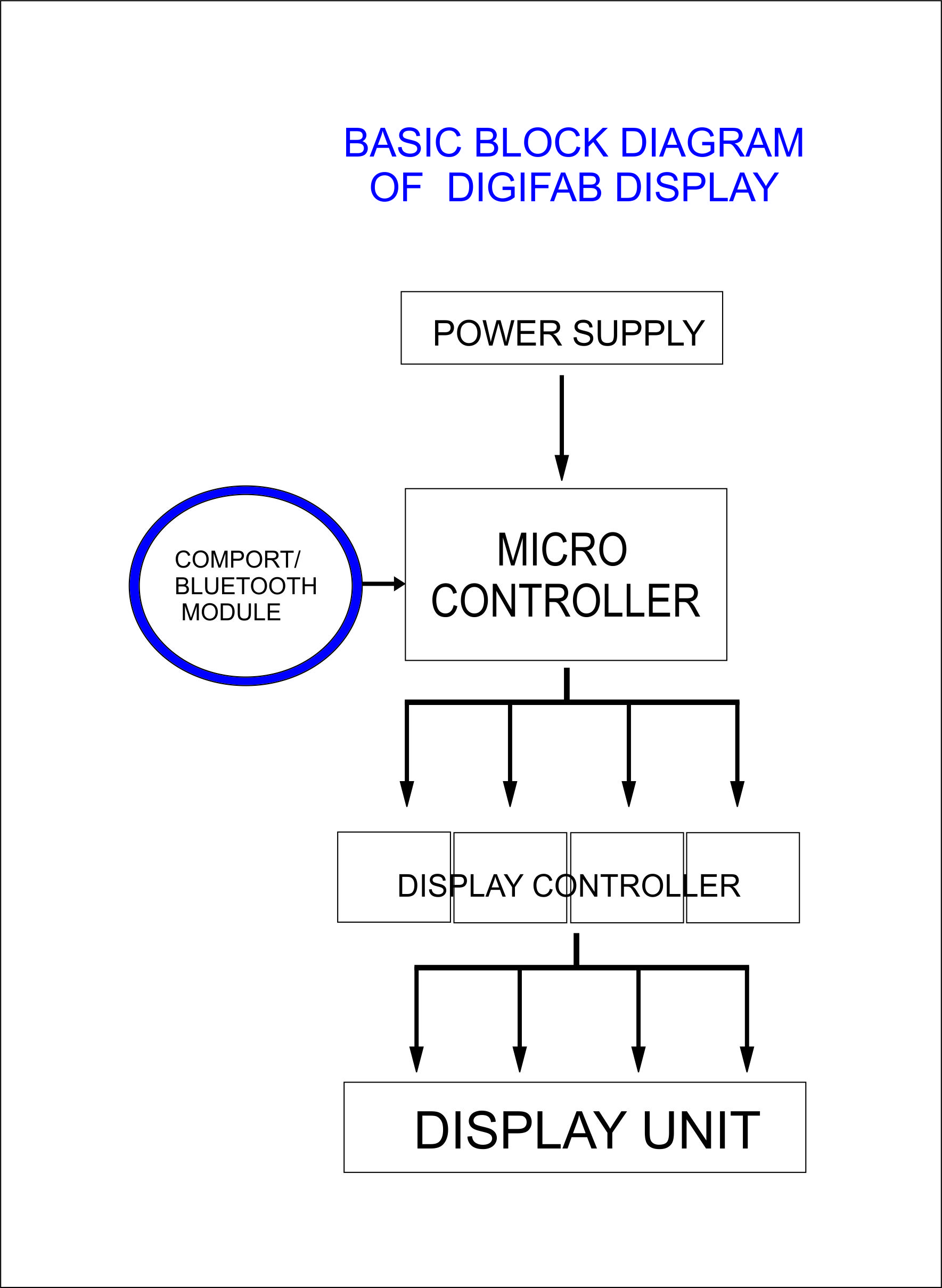 Final Project Filecapacitor Schematicsvg Wikimedia Commons A Basic Sketch And Block Diagram Drawn At The First Week