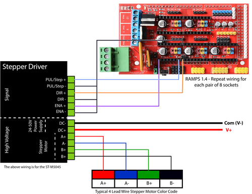 nema 34 wiring diagram basic wiring diagram \u2022 vista linear actuator wiring diagram assignment 16 rh fabacademy org smc wiring diagrams 3 nema 23 stepper motor wiring diagram