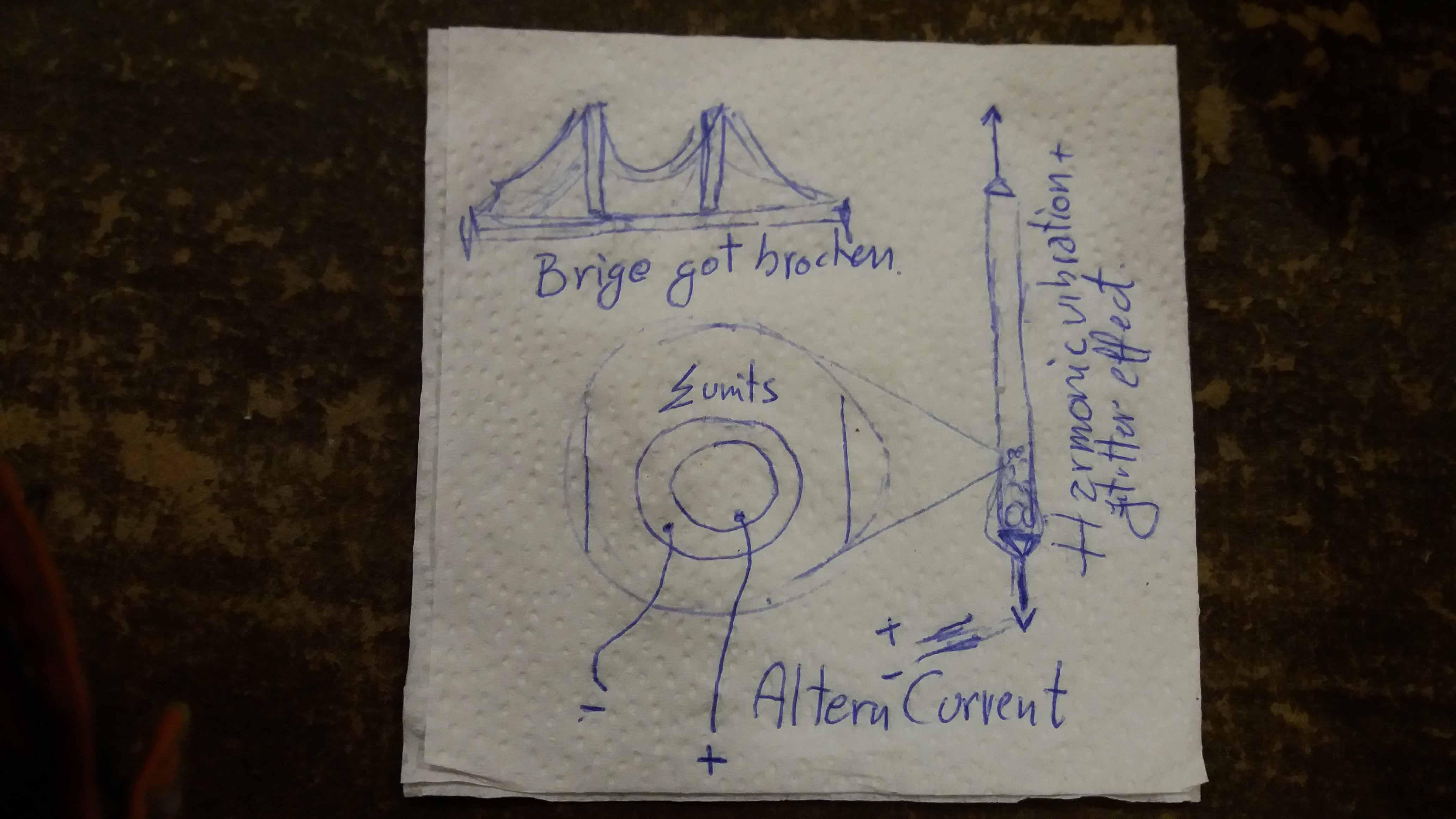 Harmonic Wind Generator Rose Diagram1 Napkin Diagram 1