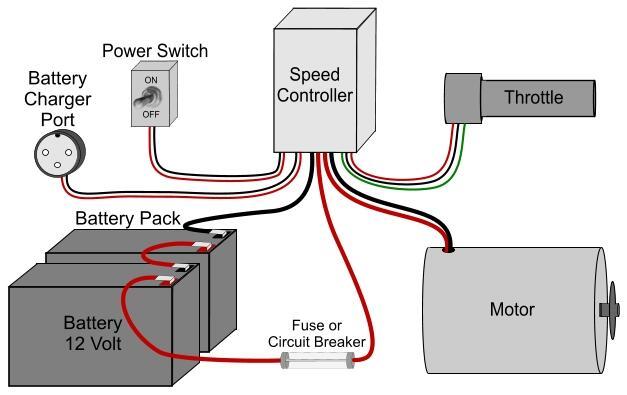 Circuit Diagram For Electric Bike - Wiring Diagram Ops