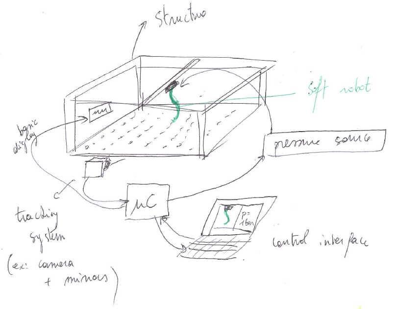 Wiring Diagram Exmark Lazer Z Get Free Image