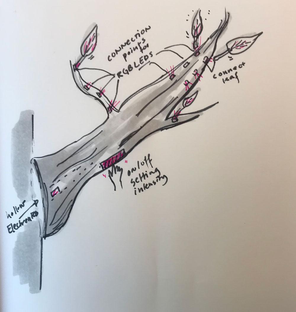 construction tree