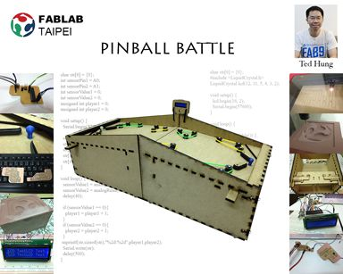Fab Academy 2014 Projects