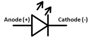 intro to eagleled symbol