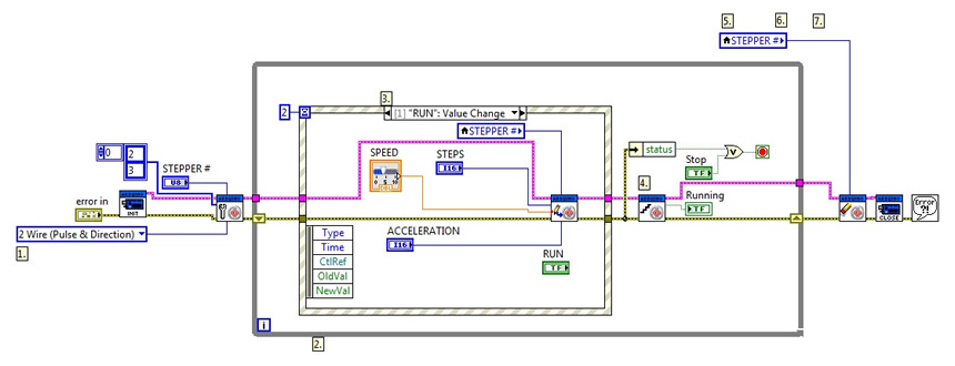wilhelm sch tze rh fabacademy org OFDM Block Diagram Block Diagram Example