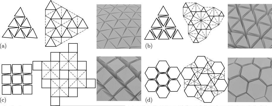 Designing Freeform Origami Tessellations By Generalizing Reschs Patterns New Deployable Structures Based On An Elastic Model